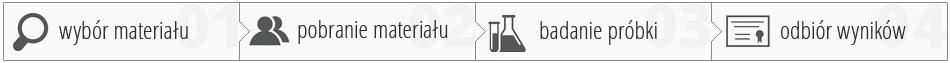 badanie-mikroslady
