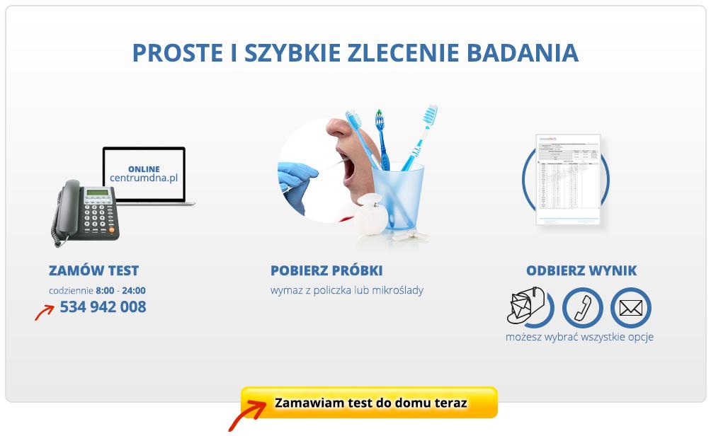 proste-i-szybkie-zlecenie-badania_2