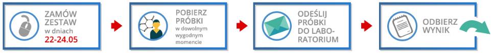 mikroslad-infografika