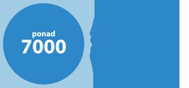 7000 zadowolonych pacjentów